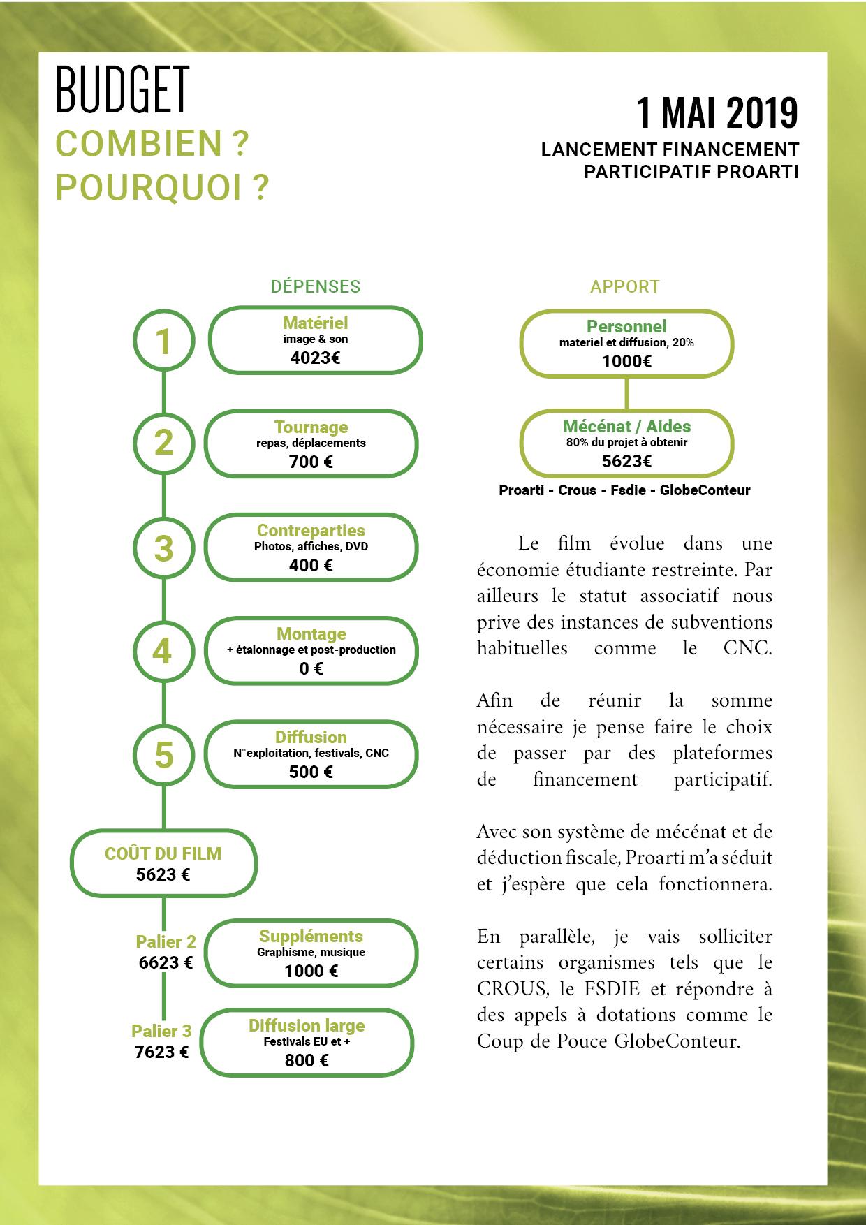 DescriptionA2V-Page8